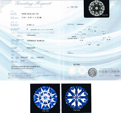 ダイヤモンドの評価